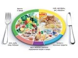 Sarykum Business Hotel & SPA - иконка «питание» в Дылыме